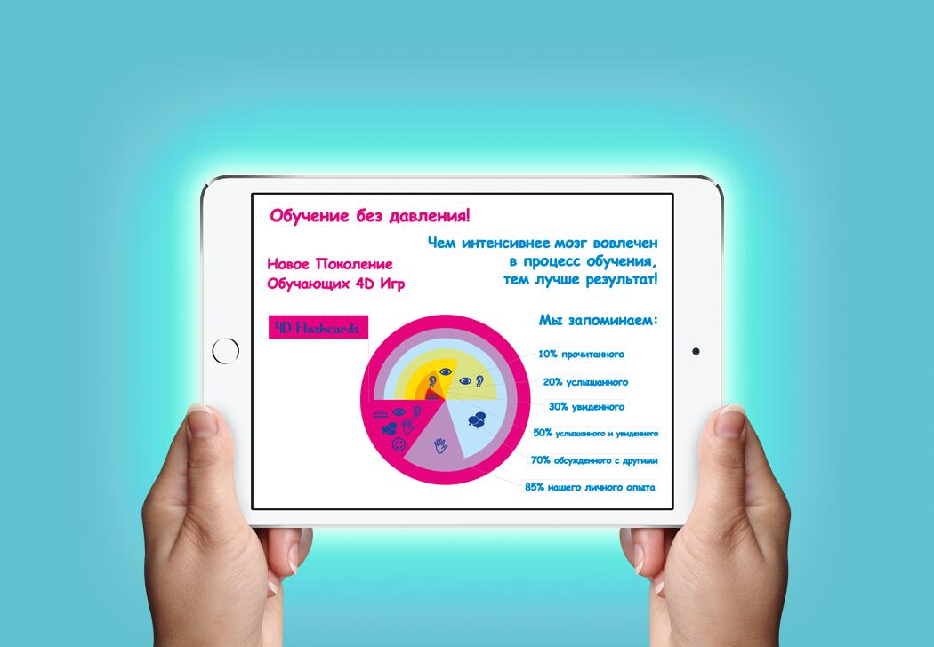 Развивающие игры детям для изучения языков. AR 4D Flashcards